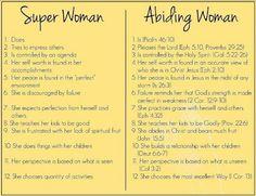 Over God, vrouw zijn, huwelijk en gezin: Ben ik de perfecte (huis)vrouw?