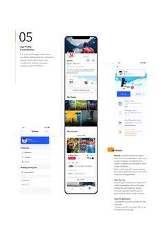 Android App Design, Ios App Design, Mobile Web Design, Android Ui, Travel Planner, Trip Planner, Together App, Case Study Design, Plan My Trip