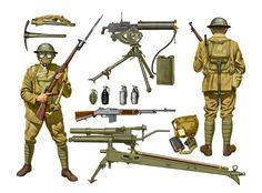 """US Marine Corps - Late war (World War I) uniforms and equipment"""