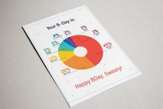 Gifts for Graphic Designers in Best Gifts Ideas: Valentine's Day, Christmas, Birthday,
