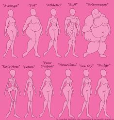 Female Body Type Chart vr 2.0 by Candy2021.deviantart.com on @deviantART
