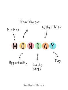 Monday Inspirational Quotes, Monday Motivation Quotes, Morning Motivation, Positive Quotes, Monday Sayings, Strong Motivational Quotes, Happy Monday Quotes, Daily Inspiration Quotes, Daily Quotes