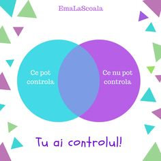 controlul