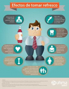 Infografía sobre los efectos del refresco en la salud. / Infographic. How soda impacts your health.
