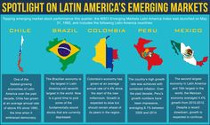 Latin America's Emerging Markets - Latin America has topped the emerging markets stock performance again. Visit http://www.ashaymervyn.co.uk/colombias-emerging-market-status-sparks-global-interest/ to get more details on Columbia's performance.
