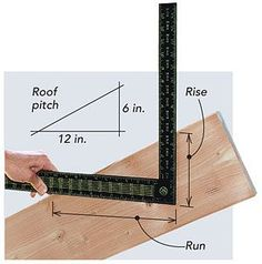 Laying out a common rafter For simple gable or shed roofs, you need to learn this basic building block of roof framing.