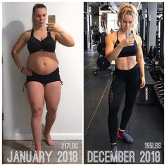 FROM FAT TO FIT - THE INSPIRING STORY AND GUIDE OF FITNESS BARBIE