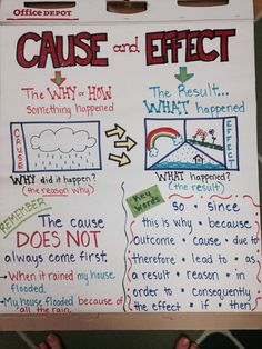 Cause and Effect Anchor Chart :)