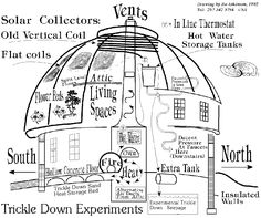 geodesic homes | See the solar attic greenhouse inside of this translucent dome .
