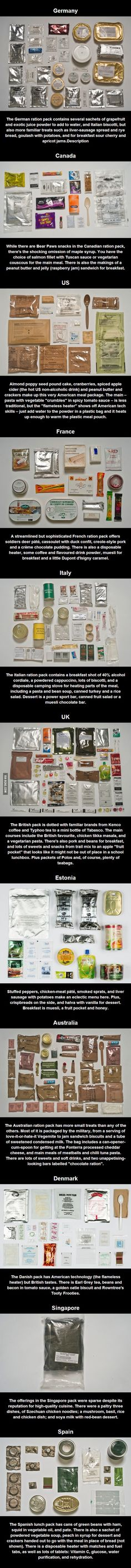 How the world's armies are fed in the field.  Interesting.