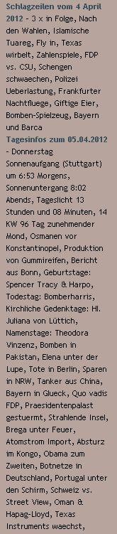 Schlagzeilen vom 4 April 2012 /   Tagesinfos zum 05.04.2012 - http://www.schoeneswetter.com