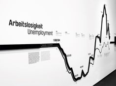 Applications of Data Visualization for Signage and Wayfinding Systems Environmental Graphic Design, Environmental Graphics, Information Visualization, Data Visualization, Information Design, Information Graphics, Display Design, E Design, Stand Design