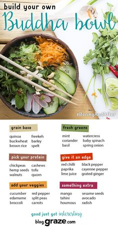 Rezepte Snacks 17 Cheat Sheets If You're Vegetarian Or Vegan Healthy Snacks, Healthy Eating, Healthy Recipes, Eating Vegan, Raw Diet Recipes, Salad Recipes Vegan, Veggie Bowl Recipe, Clean Eating Vegetarian, High Protein Vegetarian Recipes