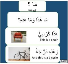 "The use of ""what"" with the Arabic demonstrative pronouns"
