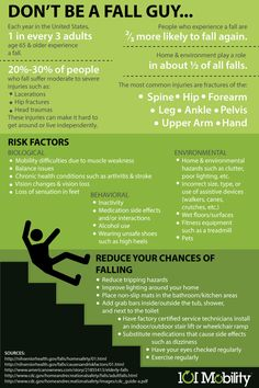 Reduce the risk of falls for older adults #fallsprevention