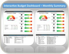 our excel budget planner template has a number of different features