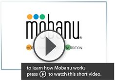 MOBANU | Best Way Lose Weight, Easy Way Lose Weight, Lose Weight Quick