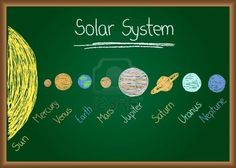 llustration of Solar System drawn on chalkboard Stock Photo - 16561803 Sistema Solar, Chalkboard Drawings, Chalkboard Art, Chalkboard Vector, Chalk Drawings, Solar System Images, Waldorf Math, School Chalkboard, Facts For Kids