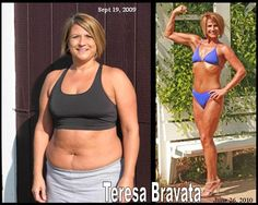 The power of Eating Clean!