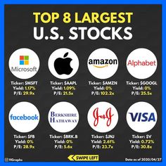 Dividend Stocks I'm Buying during the crash investing for beginners Value Investing, Investing Money, Tech Stocks, Dividend Stocks, Stock Market Investing, Wealth Creation, Become A Millionaire, Money Talks, Financial Tips
