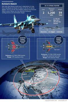 Russia's reach #airpower #syria #latakia #Su34
