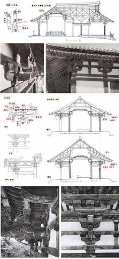 [出典 追加 19.24]  先回は、一番前面の柱列上での組物の紹介でしたが、今回は、「軒」を深く出すための細工を紹介します。 「垂木」を受ける最前列の「桁」:通称「丸桁(がんぎょう)」が柱列より前へ出れば、同じ断面の「垂木」を架けても、出た分「軒」が深く出る理屈です。 また、...