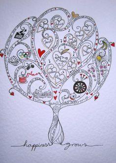 Family Tree    #FamilyTree #LDSFamilySearch Family Tree Designs, Illustration Art, Illustrations, Family Trees, Zentangles, Ancestry, Genealogy, Dna, Ties
