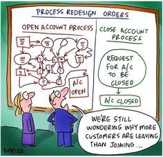 Customer experience process design