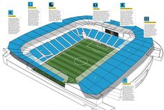 The MLS is the wave of the future! park Livestrong Sporting Park Creates Games Within The Game For Sports Fans Experience Map, Sporting Kansas City, Sports Marketing, Business Articles, Cool Tech, Non Profit, Digital Media, Sport Park, Sport 2