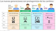 Resultado de imagen para comportamiento del consumidor peruano
