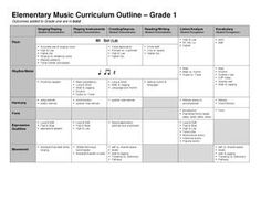 This is so easy and quick to read! Love this curriculum outline!