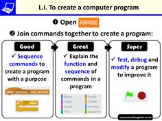 To create a computer program with Scratch
