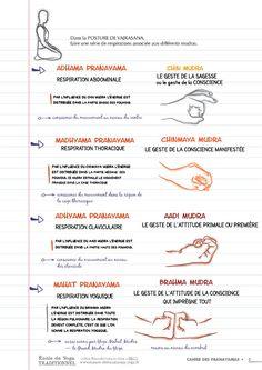 Mudras et respiration associée