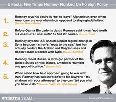 Romney Lies A Lot
