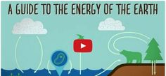 Energy Literacy Materials to Promote Energy Education - has new videos