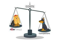 The cost of a GPS dog tracker depends on the different features the tracker has to offer. Check out the cost comparison between PawTrails & other dog trackers. Activity Monitor, Price Plan, Dogs, Check, Pet Dogs, Doggies