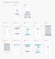 """Mobile app """"You're It"""" - Wireframe App Wireframe, Wireframe Design, Ui Ux Design, Interface Design, Mobile Wireframe, Graphic Design, Web Design Mobile, Web Mobile, Layout Design"""