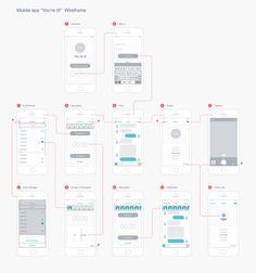 "Mobile app ""You're It"" - Wireframe App Wireframe, Wireframe Design, Ui Ux Design, Interface Design, Mobile Wireframe, Graphic Design, Web Design Mobile, Web Mobile, Design Websites"