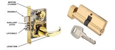 Types of Door Locks and Door Knobs - The Ultimate Locksmith Blog   http://www.soslocksmith.com/blog/types-of-door-locks-and-door-knobs/