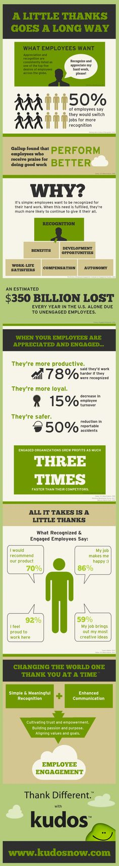 Great advice for people who employee people as well as employees. Love the positive message on this infographic!