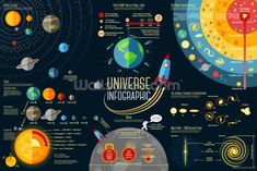 Buy Set Of Universe Infographics - Solar System by tashal on GraphicRiver. Set of Universe Infographics – Solar system, Planets comparison, Sun and Moon Facts, Space Junk made by man, Big Bang. Fotos Wallpaper, Wall Wallpaper, Bedroom Wallpaper, Wallpaper Paste, Big Bang Theory, Art Mural, Wall Murals, Macbook Pro 13 ケース, Solar System Wallpaper