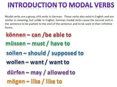 Introduction to Modal Verbs
