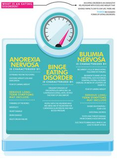anorexia nervosa and its neurological implications Eating disorders are serious, potentially life-threatening conditions that affect a  person's emotional and physical health  neurological  the elevated  mortality risks for bulimia nervosa and eating disorder not otherwise specified  were.