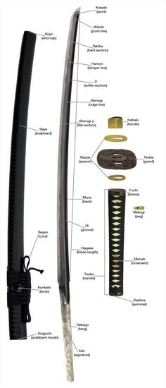 samurai-sword-parts.jpg (686×1600)