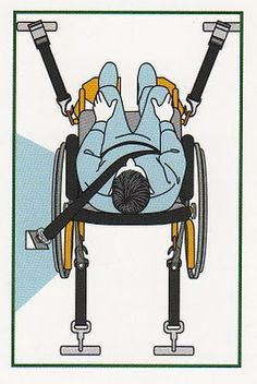 Wheelchair Securement for Vehicle Passengers