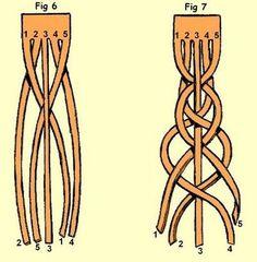 Como hacer el Peinado con Trenza de 5 cabos para el verano 2013 | Como hacer Peinados con Trenzas paso a paso