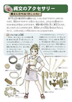 縄文人のおしゃれ Yayoi, Japanese Outfits, People Of The World, Manga Games, Historical Clothing, Japanese Art, Mythology, Fantasy Art, Concept Art