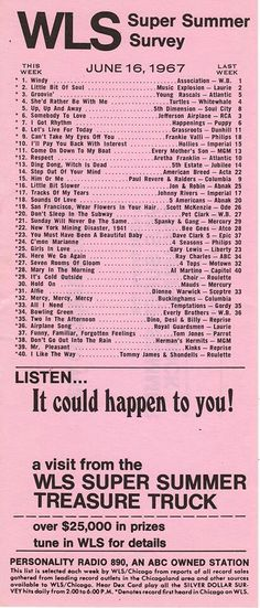 Don Blue. 60s Music, Music Hits, My Generation, Song List, Hit Songs, Vintage Music, My Childhood Memories, Thats The Way, Old Tv