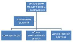Реструктуризация кредита в Сбербанке: Ключевые условия для физических лиц в 2016 году Читай больше http://yurface.ru/kredit/restrukturizaciya-kredita-v-sberbanke-dlya-fizicheskix-lic/