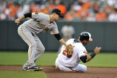 Pittsburgh Pirates vs. Baltimore Orioles MLB Pick-Odds-Prediction 5/20/14: Mitch's Free MLB Baseball Pick Against the Spread